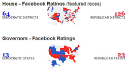 Facebook Ratings - Election 2010- house and govs