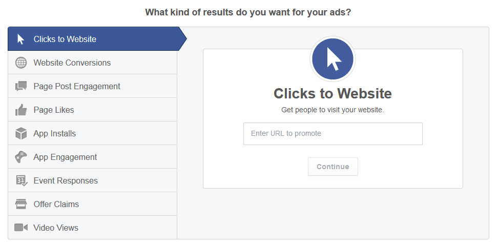 Facebook Ads Results
