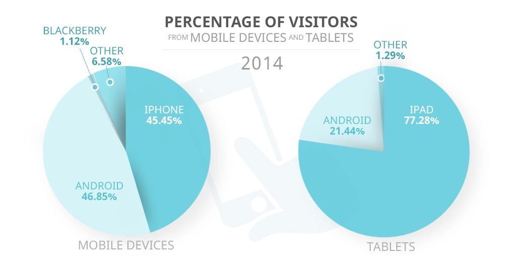 tbf_mobile_tablet_mobile