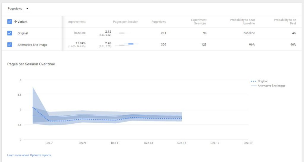 google optimize page view report